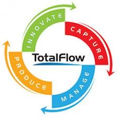 Софтуер за производствен печат Ricoh TotalFlow